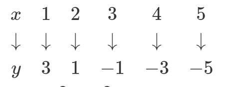 2019 bece mathematics